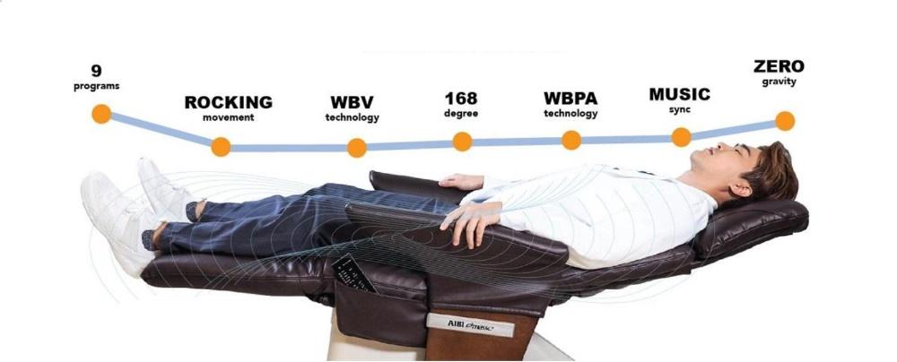 Vita Chair 9 programs